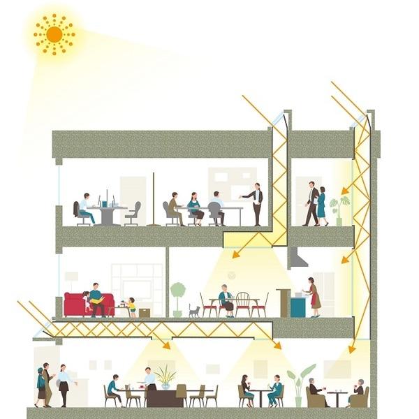 日当たりが悪い部屋に自然光を届ける光ダクトの概念図