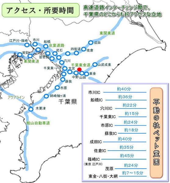 千葉県中心部にあり高速道路Ic際、国道126号沿い