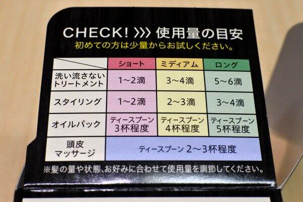 「ゆず油 無添加ヘアオイル」の使用量の目安