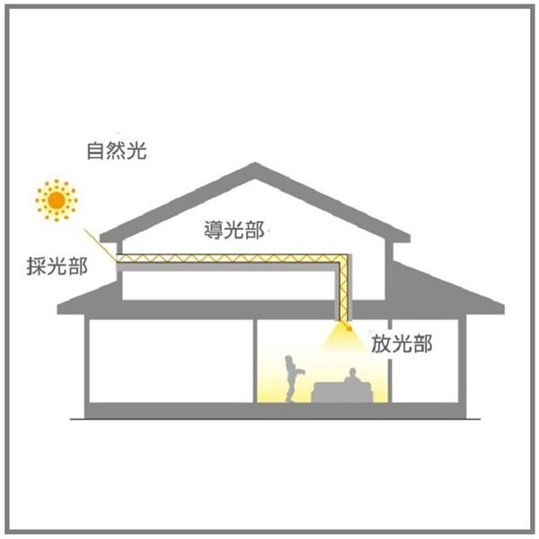 光ダクトの住宅事例 断面模式図