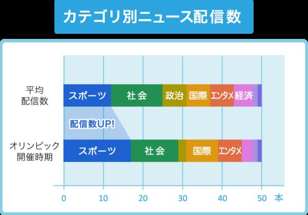 読売 新聞 ニュース 速報