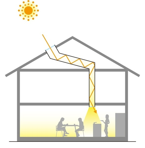 太陽光照明 光ダクト方式 模式図