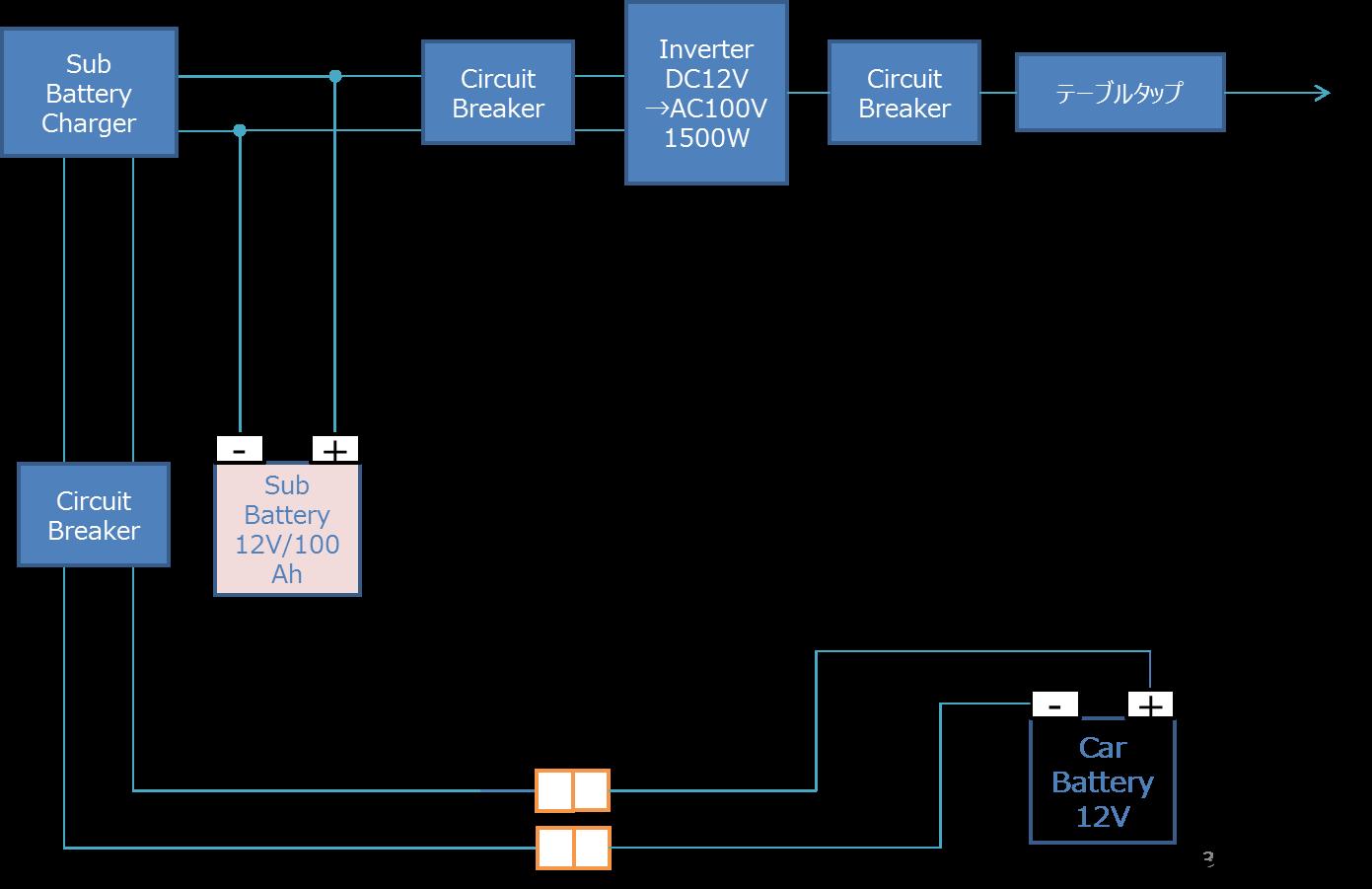PowerUnit-Zシステム図