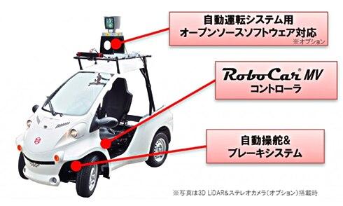 RoboCarMV2