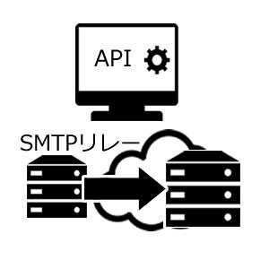 メール配信API、SMTPリレー