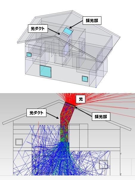 明るさのシミュレーション技術ー光解析による材質・形状設計