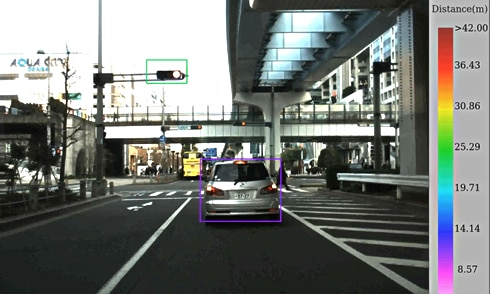 Image processing software Object detection