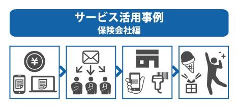 サービス活用事例 保険会社編