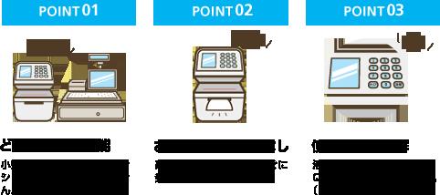 [POINT01]どこでも設置可能 小型で、軽くて、スタイリッシュ。設置場所を選びません。 [POINT02]お客様の待ち時間なし 高速通信・高速印字ですぐに発券されます。 [POINT03]使い勝手も抜群 液晶10キー内蔵。QRコード読み取りも可能。(オプション)