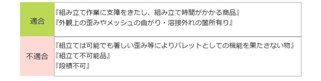 ボックス工業株式会社_適合・不適合