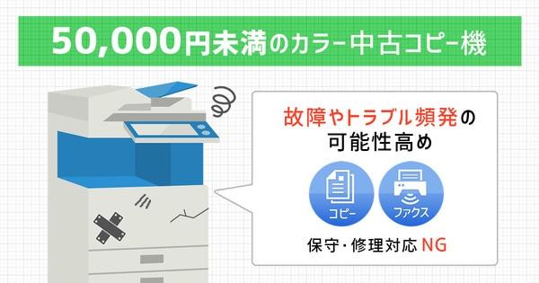 販売価格 50,000円未満のカラー中古コピー機