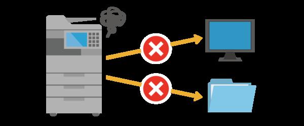 コピー機(複合機)からパソコンや共有フォルダへスキャンデータが送信できないイメージ