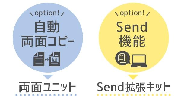 MF7430・MF7455Nのオプション「両面ユニット」と「Send拡張キット」」