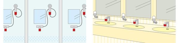 手軽にできる節水対策!