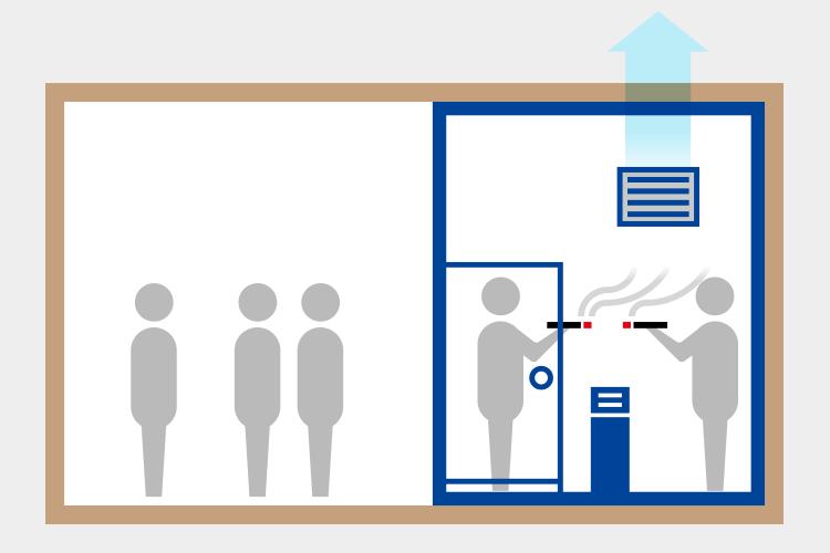 内装工事で喫煙室を作る