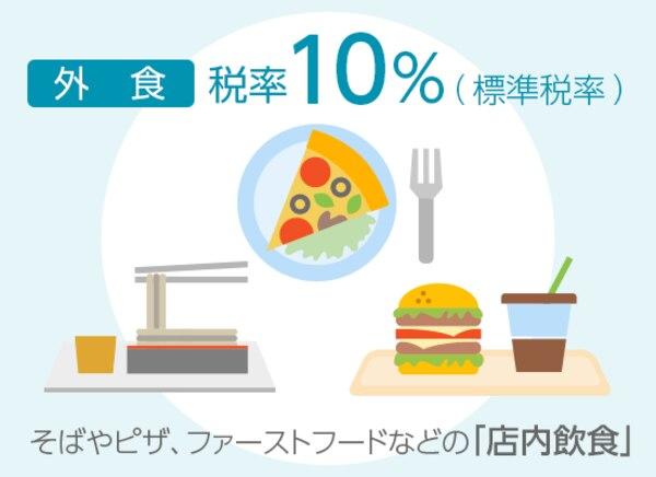 店内での飲食は税率10%