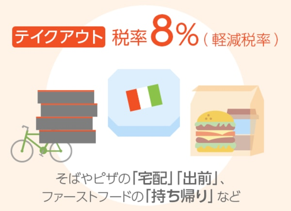 持ち帰り食品は税率8%