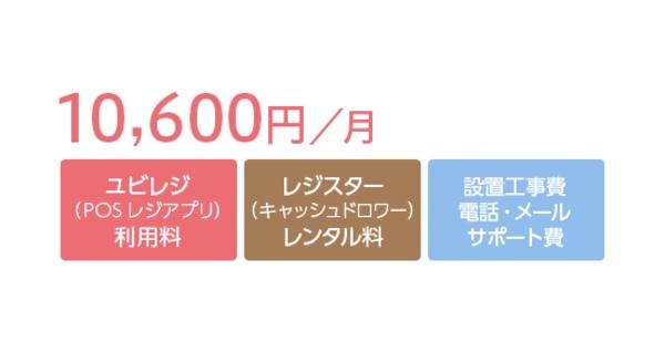 月々10,600円