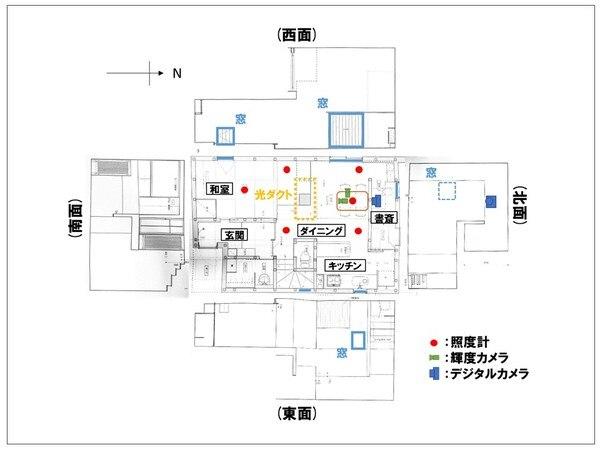 光ダクト導入住宅 照度・輝度測定 測定機器位置