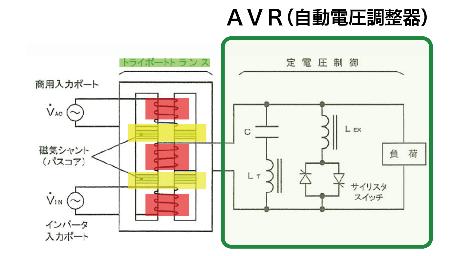 AVR(自動電圧調整器)